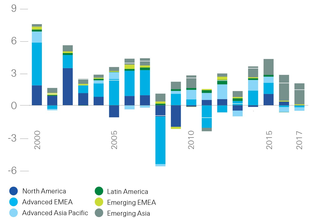 Image from Swiss Re