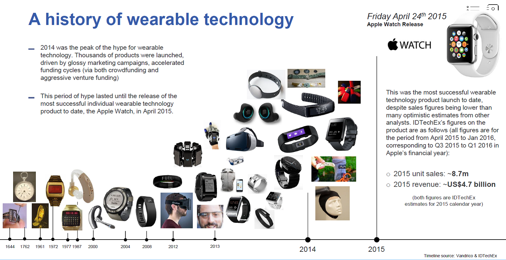 The Integration of Wearables and Insurance | Swiss Re